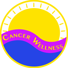 Academy for Cancer Wellness logo